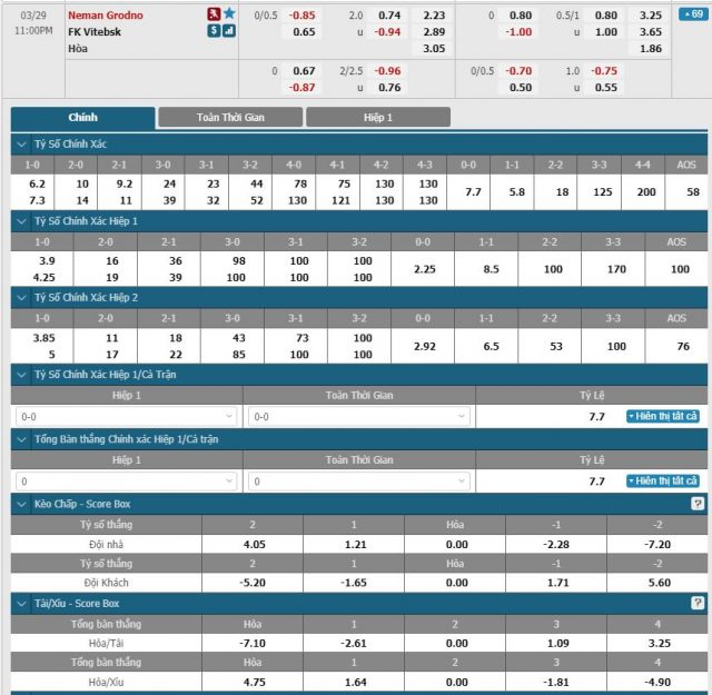 nhan-dinh-soi-keo-neman-grodno-vs-vitebsk-22h00-ngay-29-03-2020-1